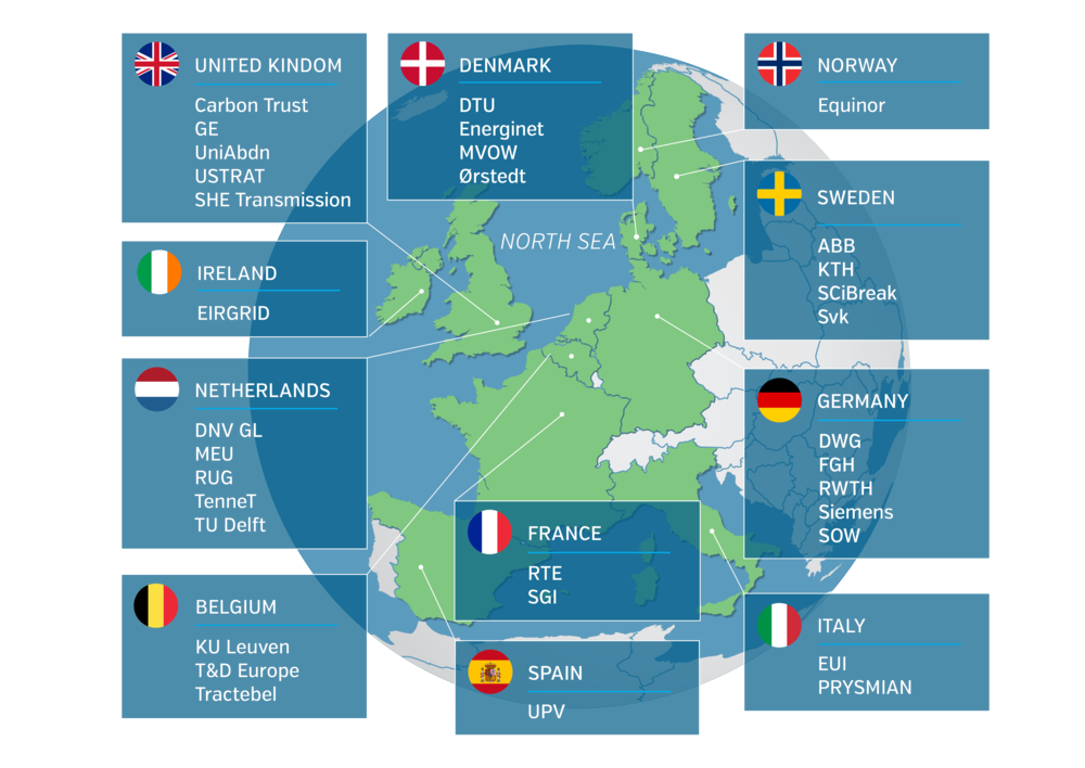 business partners hook up roughly in europe